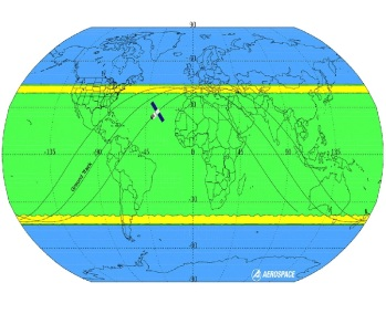 Tiangong-1 flight path